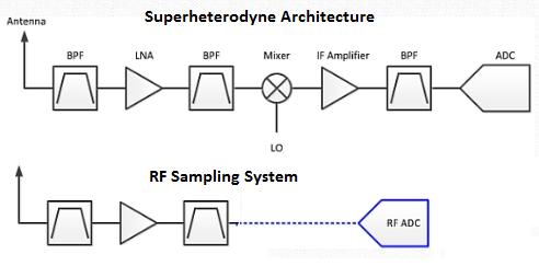RF-System_Diagram